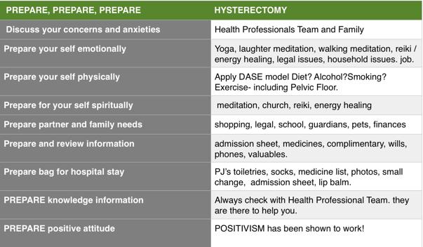hysterectomy prepare