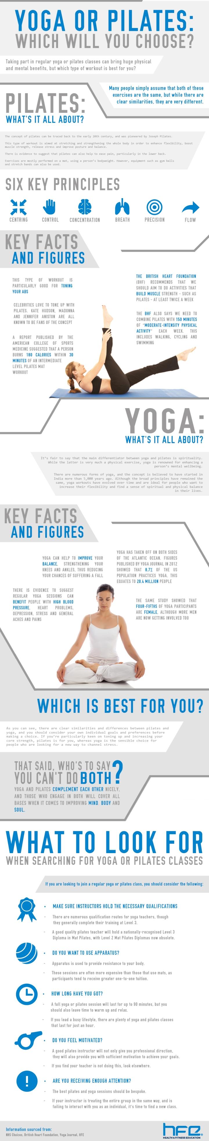 yoga or pilates infographic